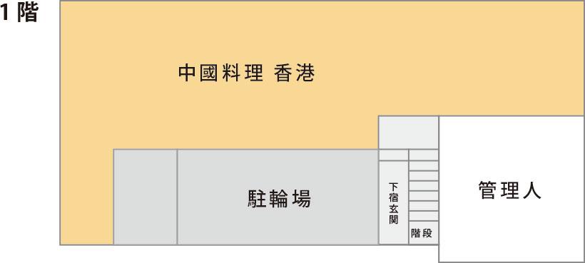 函館マイタン香港1階