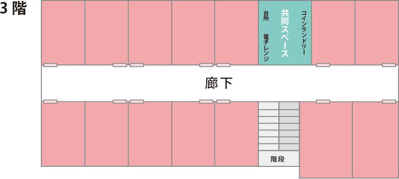 函館マイタン香港3階